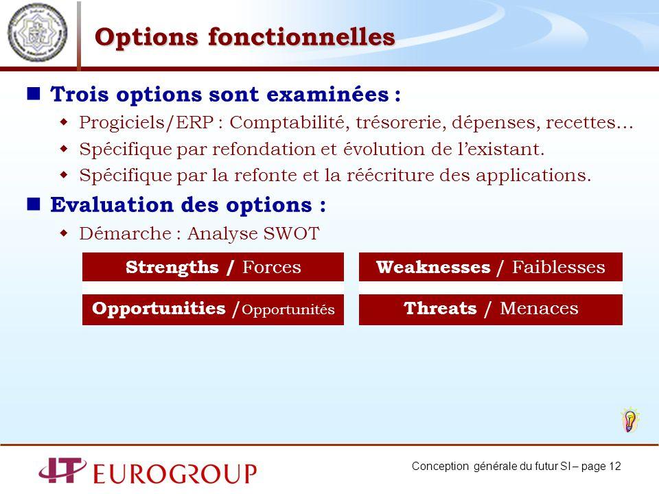 Conception générale du futur SI – page 12 Options fonctionnelles Trois options sont examinées : Progiciels/ERP : Comptabilité, trésorerie, dépenses, r