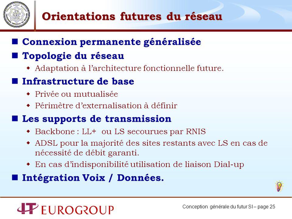 Conception générale du futur SI – page 25 Orientations futures du réseau Connexion permanente généralisée Topologie du réseau Adaptation à larchitectu
