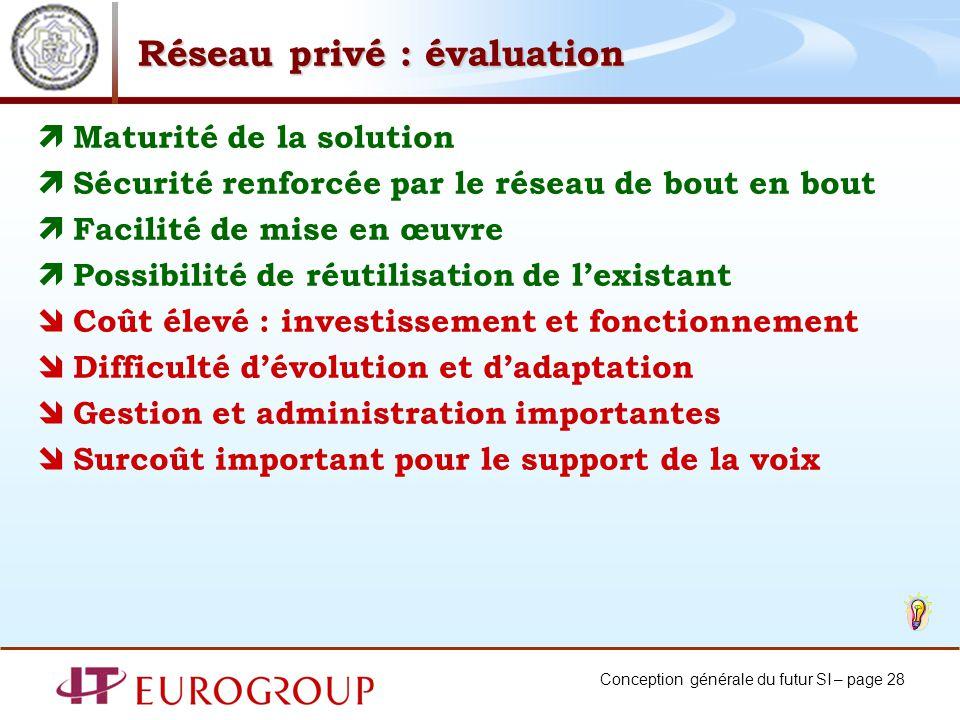 Conception générale du futur SI – page 28 Réseau privé : évaluation Maturité de la solution Sécurité renforcée par le réseau de bout en bout Facilité