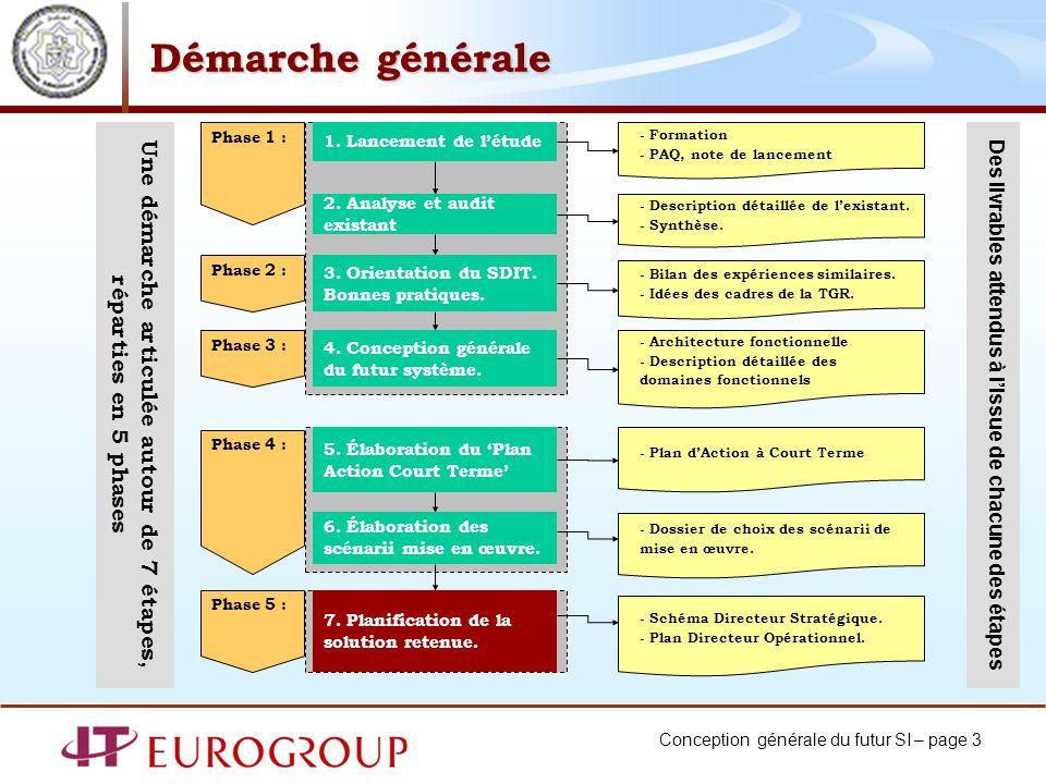 Conception générale du futur SI – page 4 Orientations stratégiques Rappel des objectifs et de la démarche de travail : Une phase qui visait à définir les priorités dévolution du SI pour accompagner de façon cohérente les orientations stratégiques de la TGR Une démarche qui sest déroulée en quatre temps : Le séminaire de réflexion du 22 septembre 2004 Un travail danalyse avec les membres du Comité de Suivi qui a permis de construire la « vision opérationnelle » : notation des thèmes de progrès identifiés (18) pour chaque métier de la TGR (8 missions opérationnelles et 2 missions fonctionnelles transverses) selon 3 critères dévaluation (productivité, efficacité financière et ouverture client) La formulation des orientations par le Comité de Direction Une synthèse des priorités exprimées, servant de guide et de fondement pour la suite du Schéma Directeur (janvier 2005)