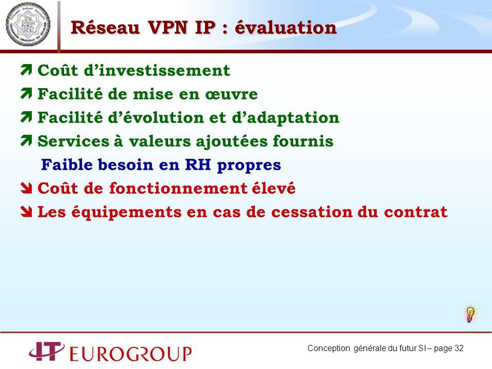 Conception générale du futur SI – page 32 Réseau VPN IP : évaluation Coût dinvestissement Facilité de mise en œuvre Facilité dévolution et dadaptation