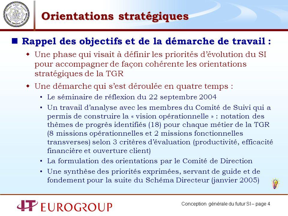 Conception générale du futur SI – page 4 Orientations stratégiques Rappel des objectifs et de la démarche de travail : Une phase qui visait à définir