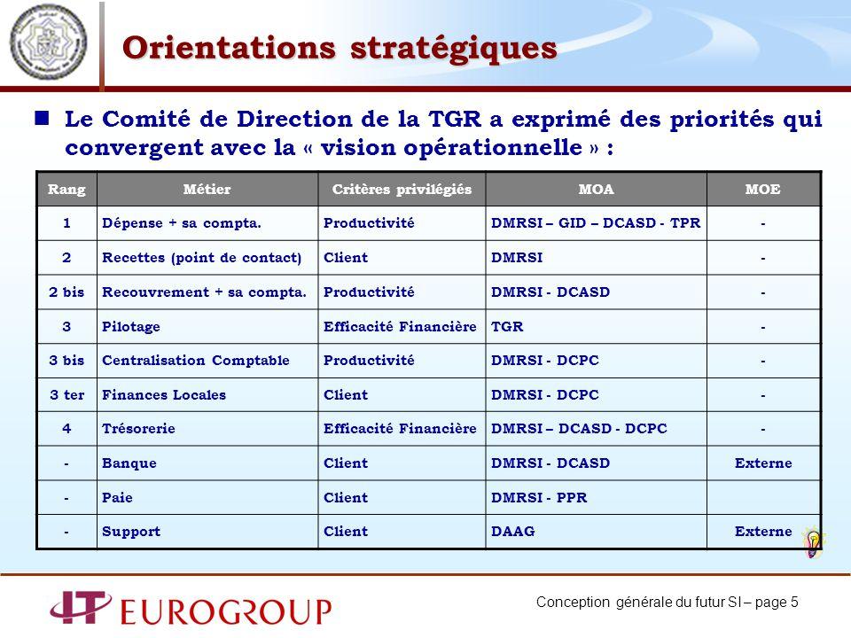 Conception générale du futur SI – page 5 Orientations stratégiques Le Comité de Direction de la TGR a exprimé des priorités qui convergent avec la « v