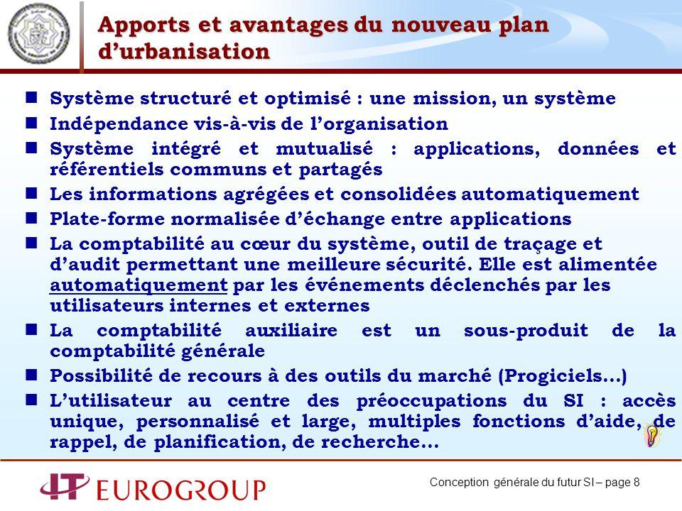 Conception générale du futur SI – page 8 Apports et avantages du nouveau plan durbanisation Système structuré et optimisé : une mission, un système In
