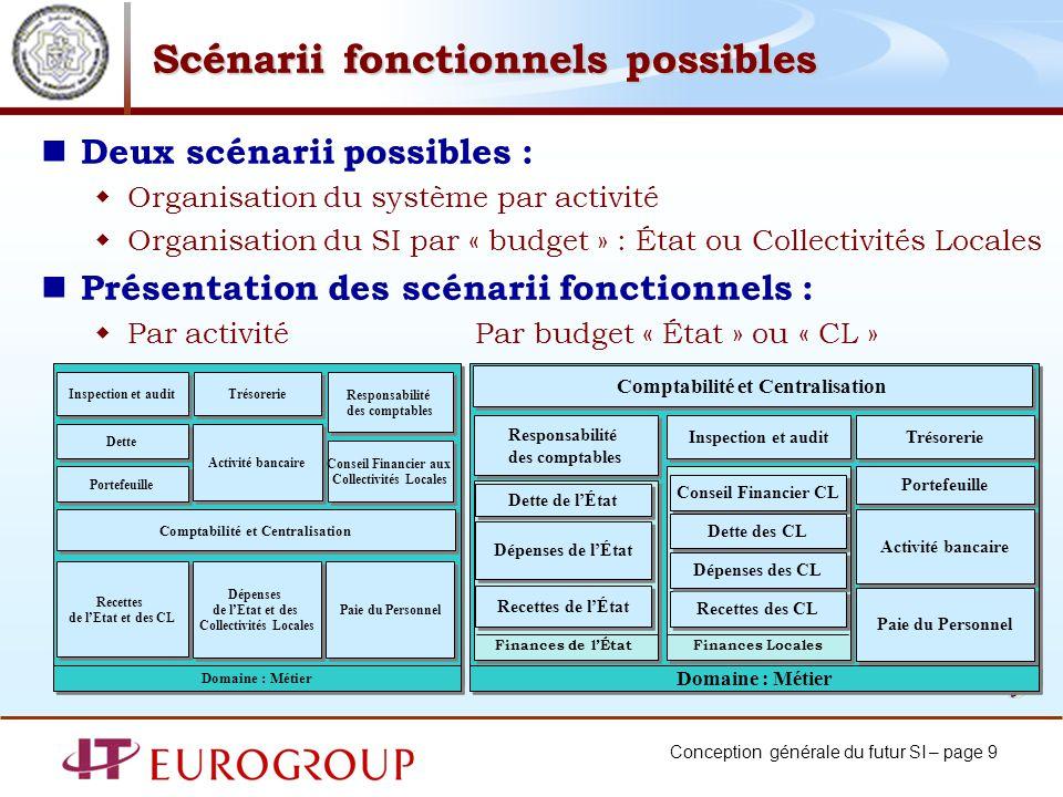 Conception générale du futur SI – page 9 Scénarii fonctionnels possibles Deux scénarii possibles : Organisation du système par activité Organisation d