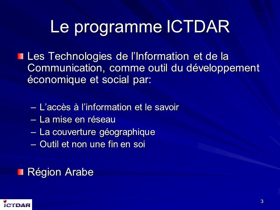 3 Le programme ICTDAR Les Technologies de lInformation et de la Communication, comme outil du développement économique et social par: –Laccès à linformation et le savoir –La mise en réseau –La couverture géographique –Outil et non une fin en soi Région Arabe