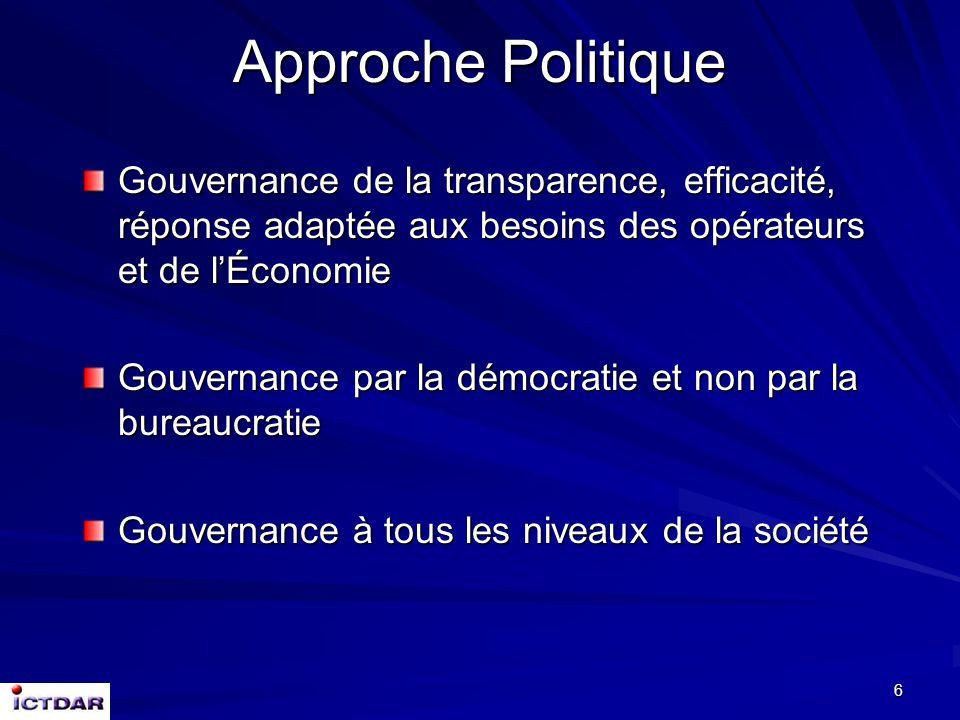 6 Approche Politique Gouvernance de la transparence, efficacité, réponse adaptée aux besoins des opérateurs et de lÉconomie Gouvernance par la démocratie et non par la bureaucratie Gouvernance à tous les niveaux de la société