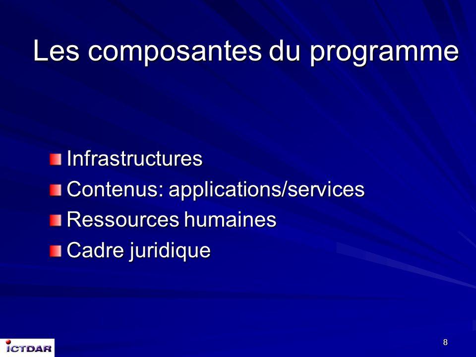 8 Les composantes du programme Infrastructures Contenus: applications/services Ressources humaines Cadre juridique