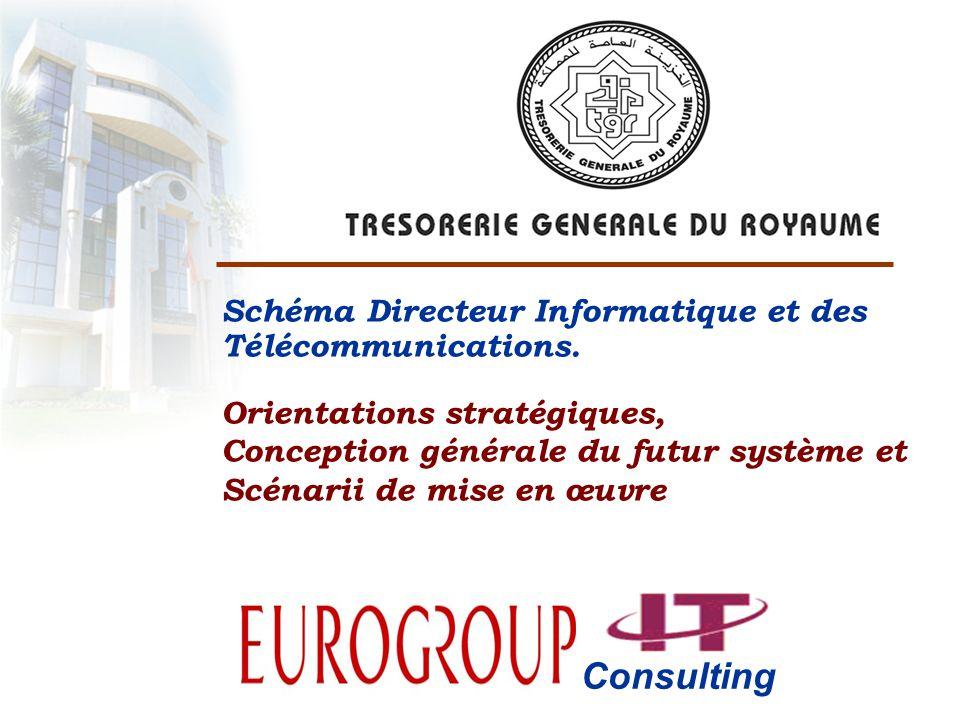 Schéma Directeur Informatique et des Télécommunications.