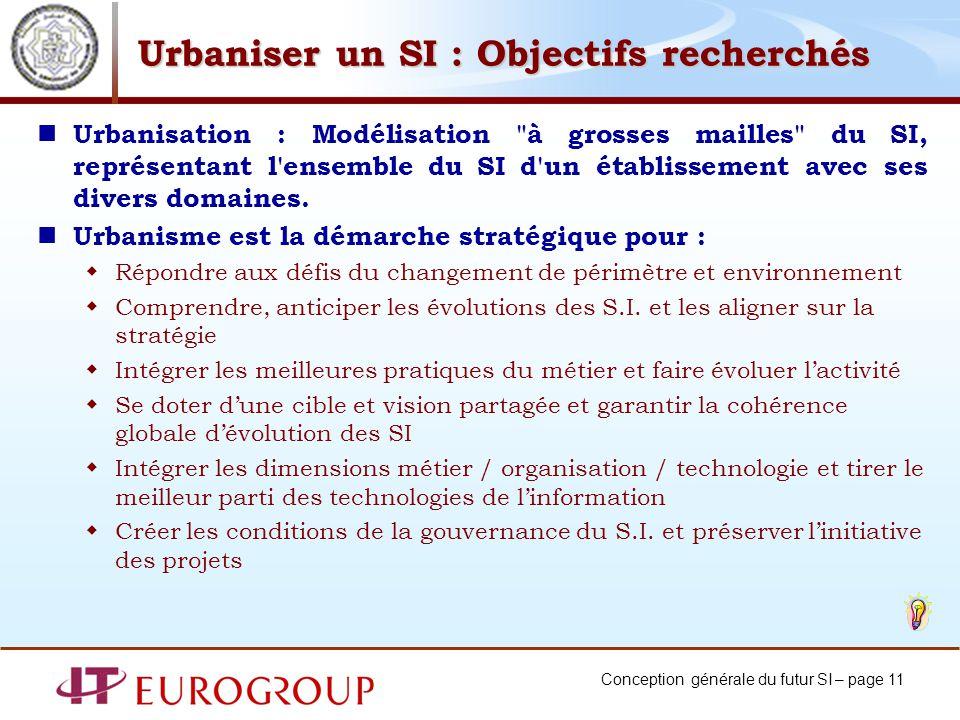 Conception générale du futur SI – page 11 Urbaniser un SI : Objectifs recherchés Urbanisation : Modélisation à grosses mailles du SI, représentant l ensemble du SI d un établissement avec ses divers domaines.