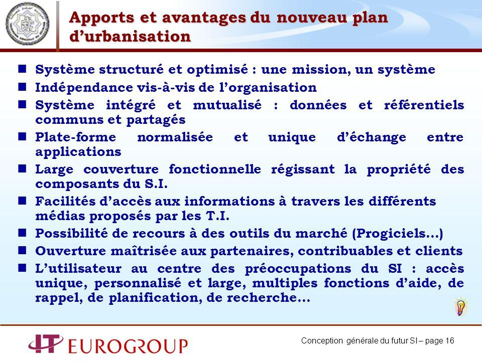 Conception générale du futur SI – page 16 Apports et avantages du nouveau plan durbanisation Système structuré et optimisé : une mission, un système I