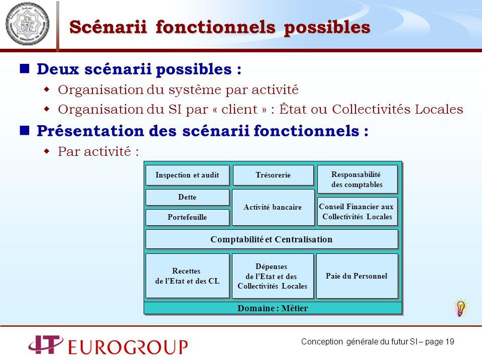 Conception générale du futur SI – page 19 Scénarii fonctionnels possibles Deux scénarii possibles : Organisation du système par activité Organisation