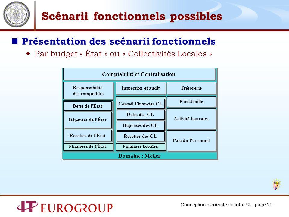 Conception générale du futur SI – page 20 Scénarii fonctionnels possibles Présentation des scénarii fonctionnels Par budget « État » ou « Collectivité
