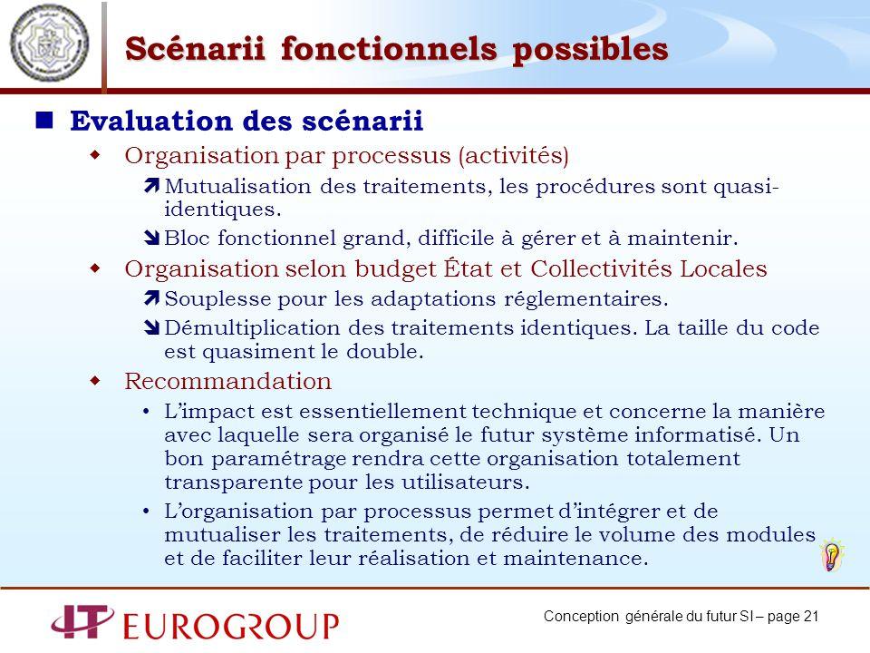 Conception générale du futur SI – page 21 Scénarii fonctionnels possibles Evaluation des scénarii Organisation par processus (activités) Mutualisation des traitements, les procédures sont quasi- identiques.
