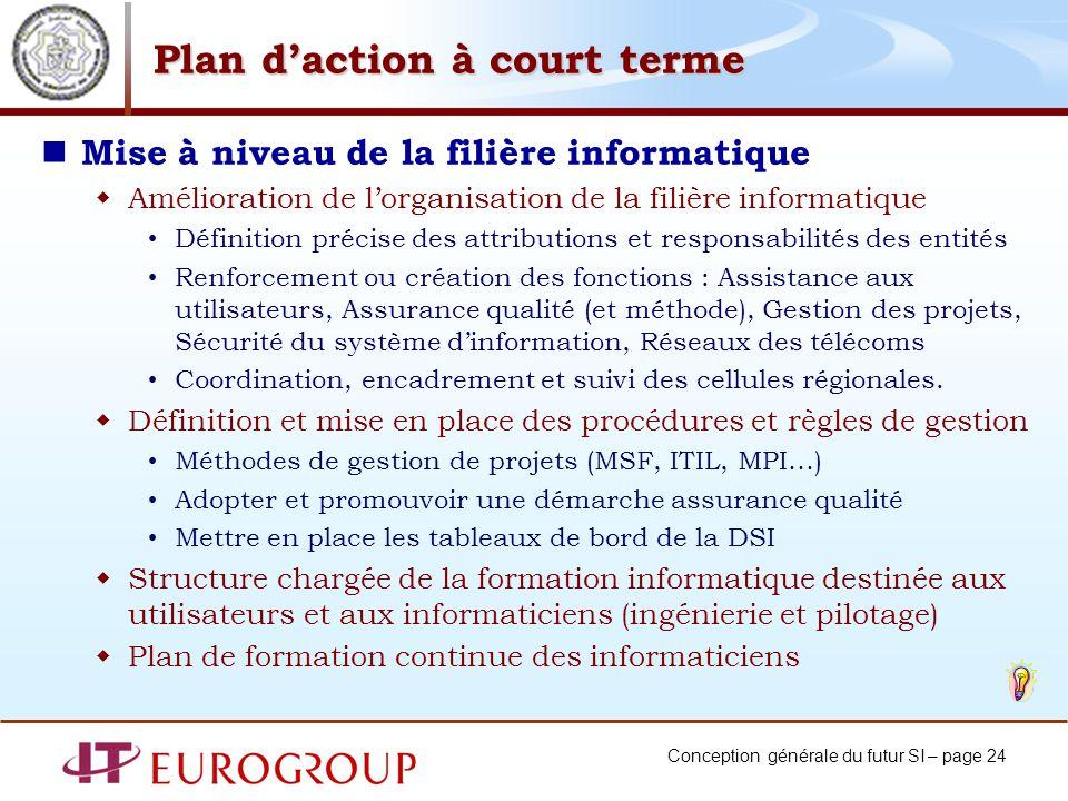 Conception générale du futur SI – page 24 Plan daction à court terme Mise à niveau de la filière informatique Amélioration de lorganisation de la fili