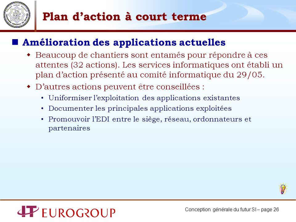 Conception générale du futur SI – page 26 Plan daction à court terme Amélioration des applications actuelles Beaucoup de chantiers sont entamés pour répondre à ces attentes (32 actions).
