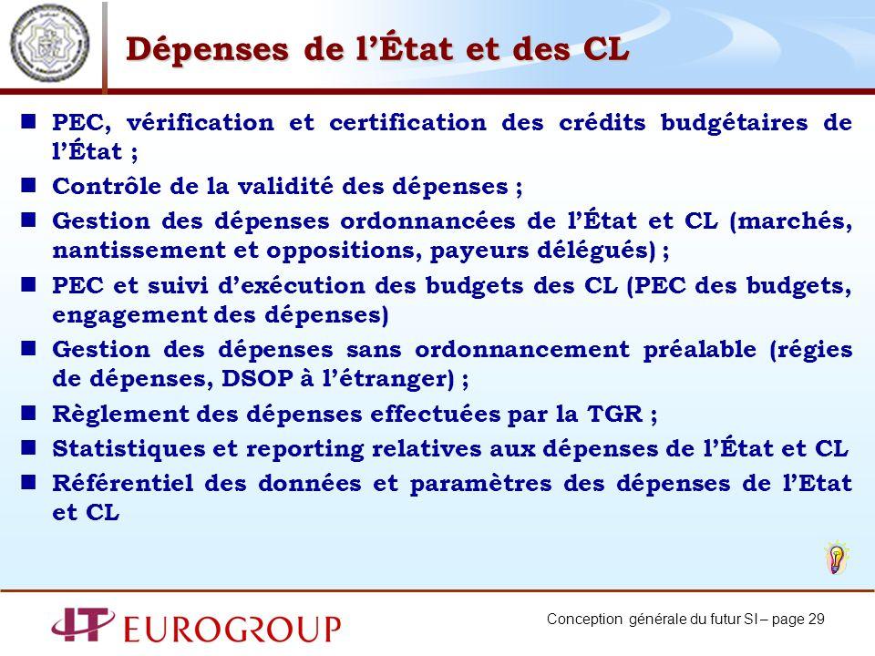 Conception générale du futur SI – page 29 Dépenses de lÉtat et des CL PEC, vérification et certification des crédits budgétaires de lÉtat ; Contrôle d