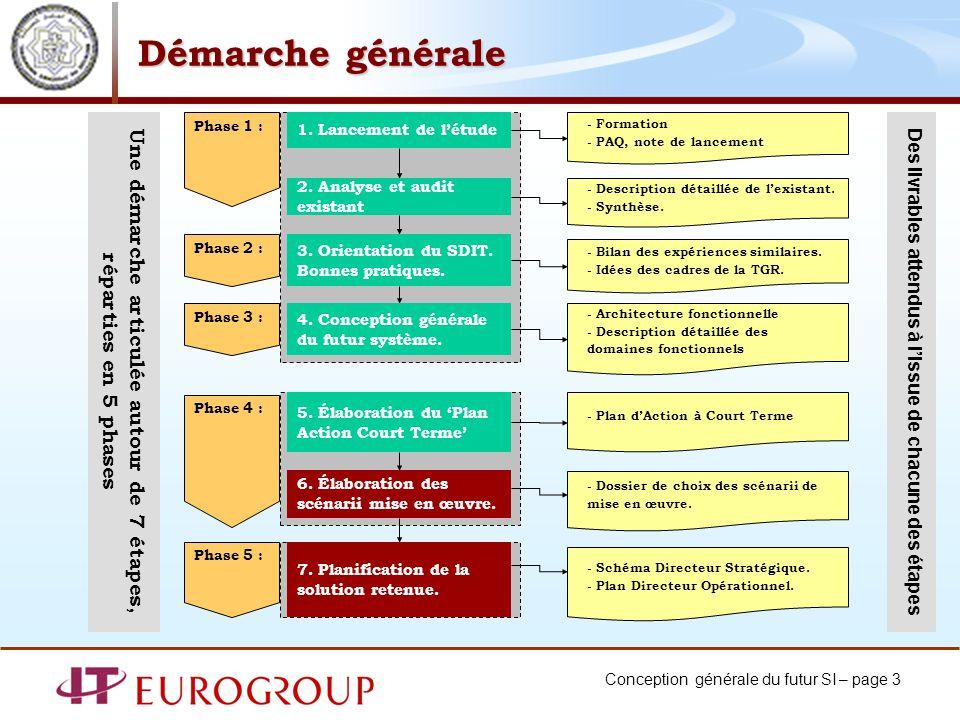 Conception générale du futur SI – page 3 Démarche générale 1. Lancement de létude - Formation - PAQ, note de lancement 2. Analyse et audit existant -