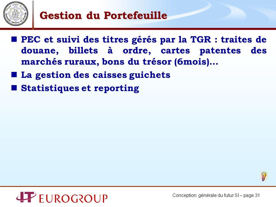 Conception générale du futur SI – page 31 Gestion du Portefeuille PEC et suivi des titres gérés par la TGR : traites de douane, billets à ordre, carte