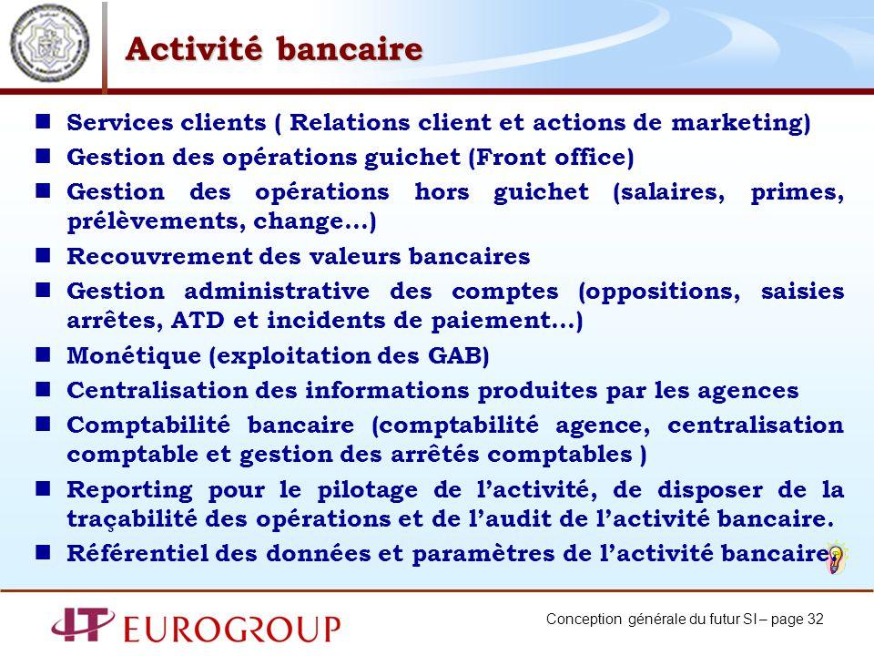 Conception générale du futur SI – page 32 Activité bancaire Services clients ( Relations client et actions de marketing) Gestion des opérations guiche