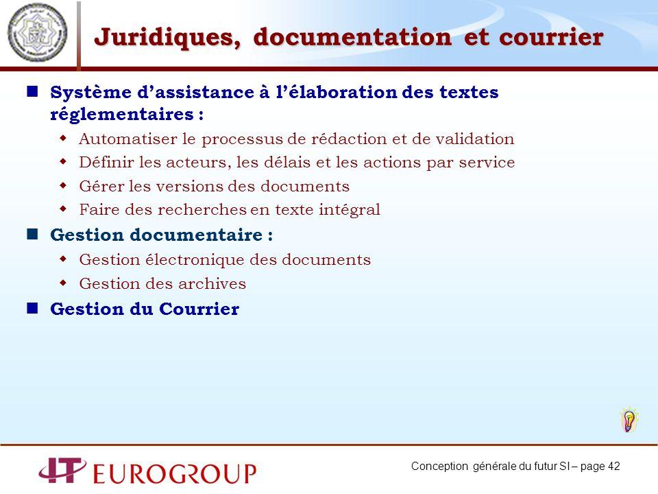 Conception générale du futur SI – page 42 Juridiques, documentation et courrier Système dassistance à lélaboration des textes réglementaires : Automat