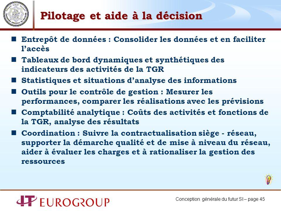 Conception générale du futur SI – page 45 Pilotage et aide à la décision Entrepôt de données : Consolider les données et en faciliter laccès Tableaux