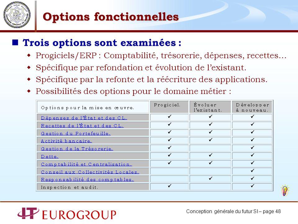 Conception générale du futur SI – page 48 Options fonctionnelles Trois options sont examinées : Progiciels/ERP : Comptabilité, trésorerie, dépenses, r