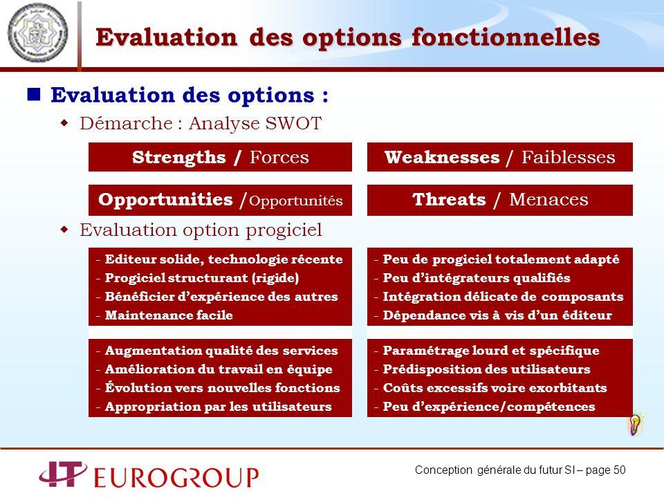 Conception générale du futur SI – page 50 Evaluation des options fonctionnelles Evaluation des options : Démarche : Analyse SWOT Evaluation option pro