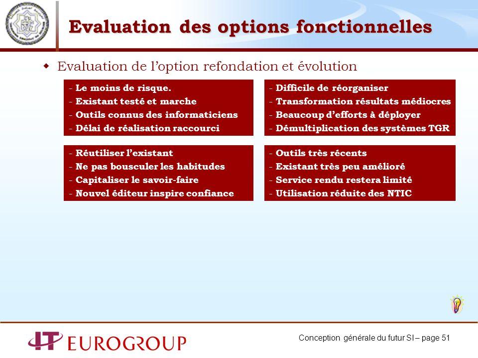 Conception générale du futur SI – page 51 Evaluation des options fonctionnelles Evaluation de loption refondation et évolution - Le moins de risque.