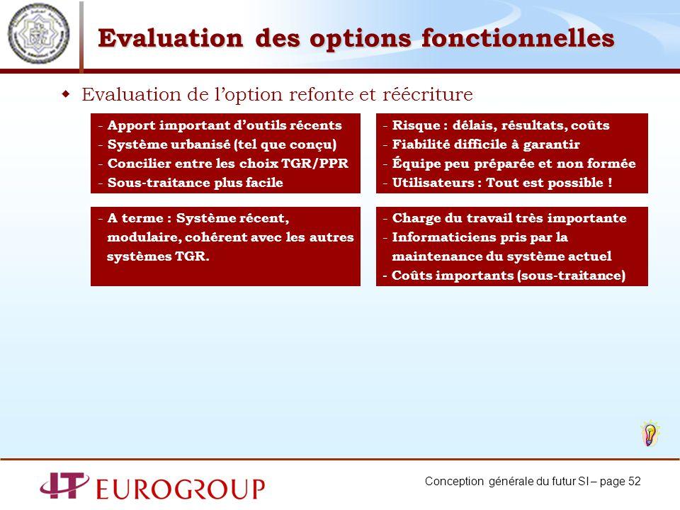 Conception générale du futur SI – page 52 Evaluation des options fonctionnelles Evaluation de loption refonte et réécriture - Apport important doutils