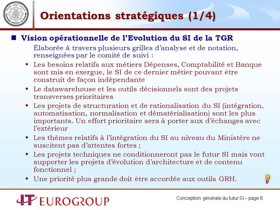Conception générale du futur SI – page 6 Orientations stratégiques (1/4) Vision opérationnelle de lEvolution du SI de la TGR Élaborée à travers plusie