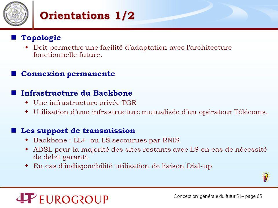 Conception générale du futur SI – page 65 Orientations 1/2 Topologie Doit permettre une facilité dadaptation avec larchitecture fonctionnelle future.