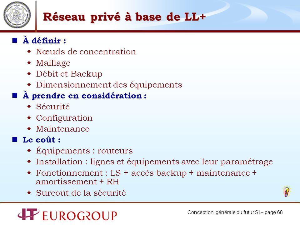 Conception générale du futur SI – page 68 Réseau privé à base de LL+ À définir : Nœuds de concentration Maillage Débit et Backup Dimensionnement des é