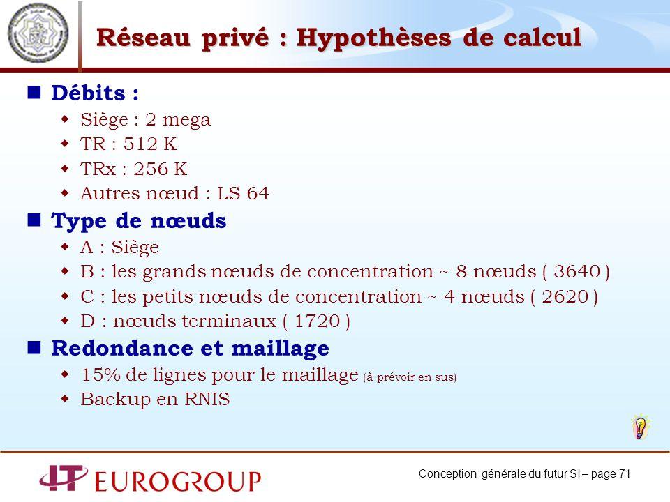 Conception générale du futur SI – page 71 Réseau privé : Hypothèses de calcul Débits : Siège : 2 mega TR : 512 K TRx : 256 K Autres nœud : LS 64 Type