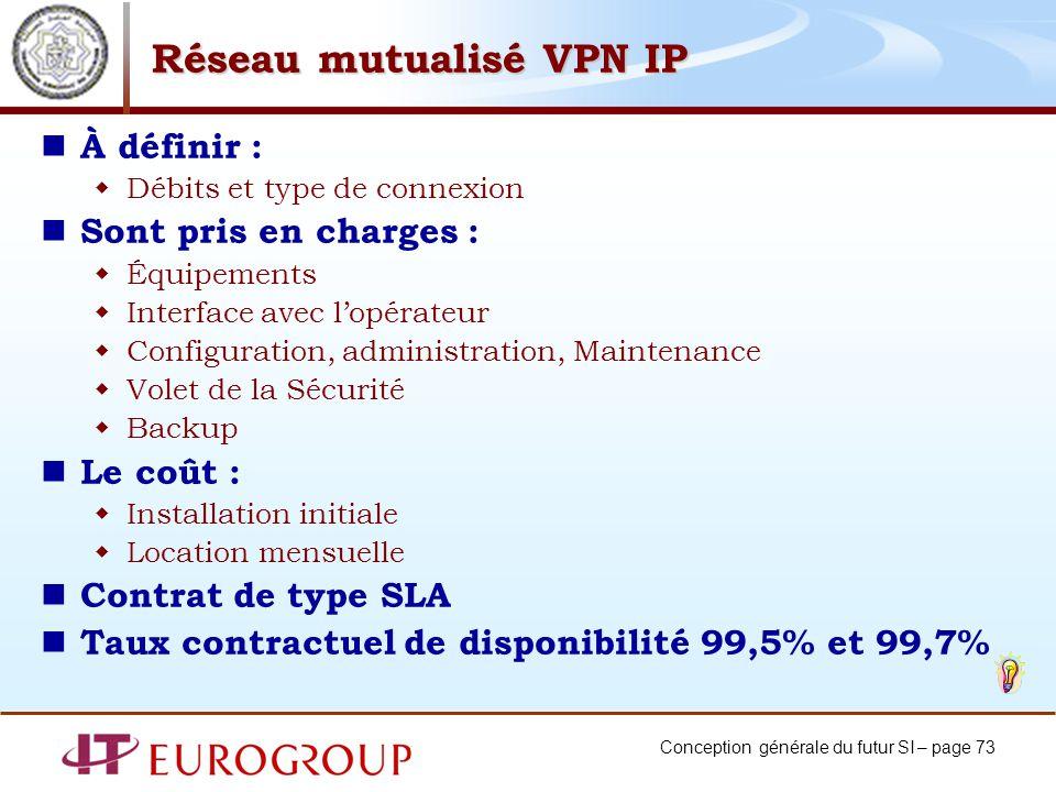Conception générale du futur SI – page 73 Réseau mutualisé VPN IP À définir : Débits et type de connexion Sont pris en charges : Équipements Interface