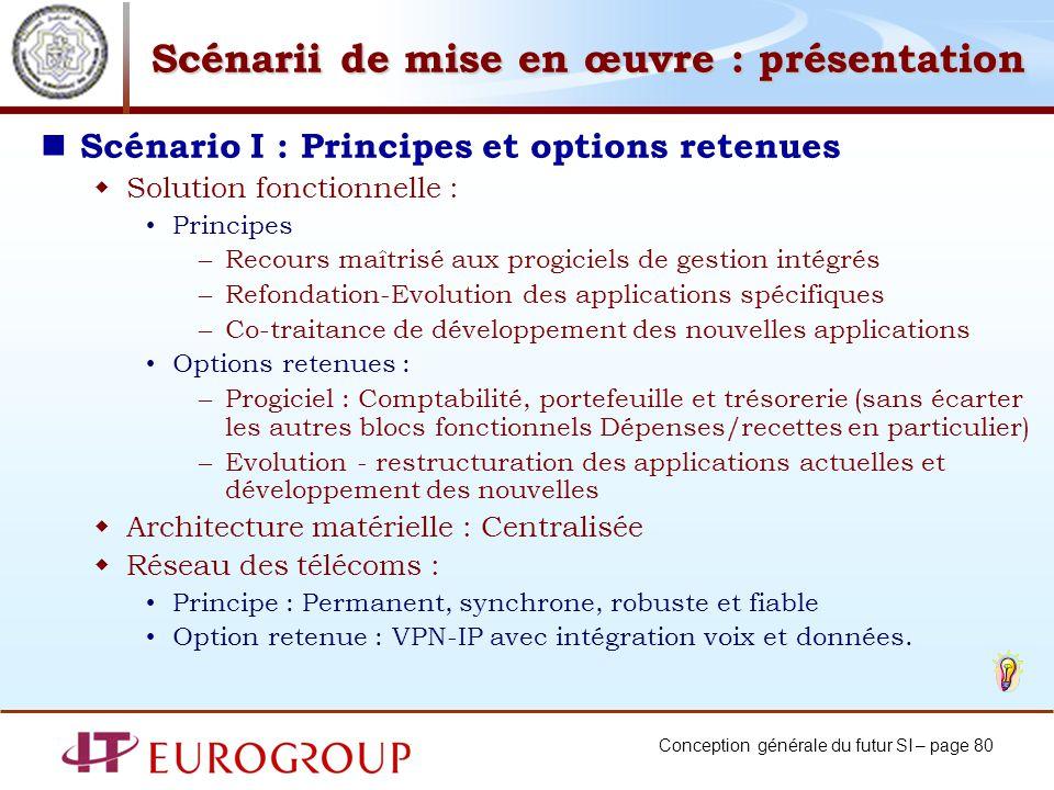Conception générale du futur SI – page 80 Scénarii de mise en œuvre : présentation Scénario I : Principes et options retenues Solution fonctionnelle :