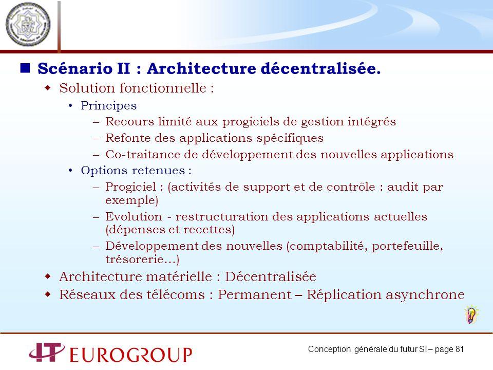 Conception générale du futur SI – page 81 Scénario II : Architecture décentralisée. Solution fonctionnelle : Principes – Recours limité aux progiciels