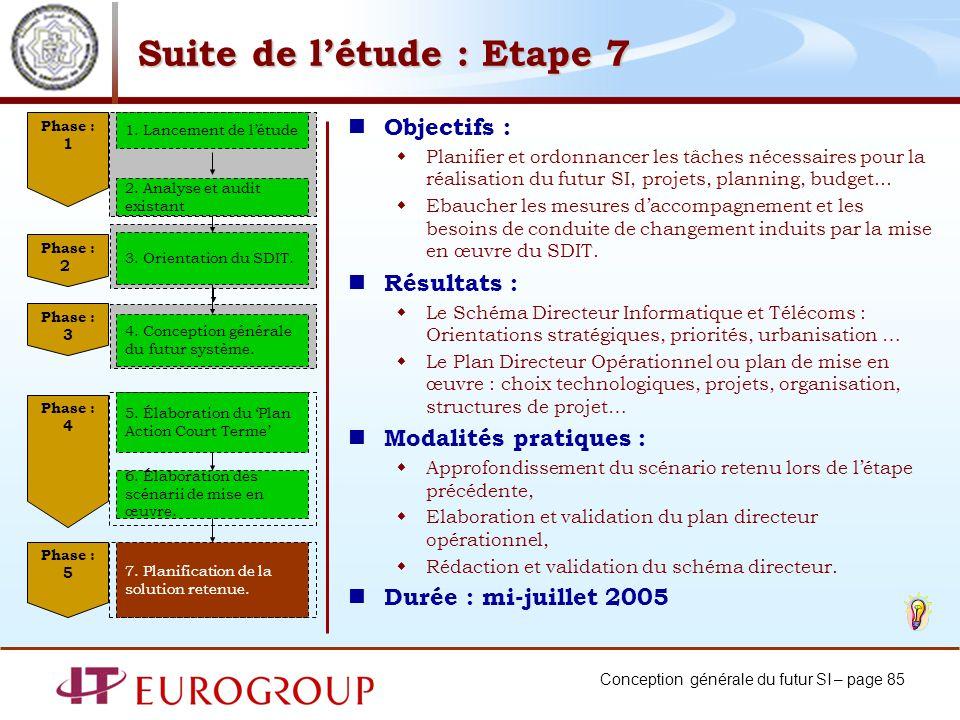 Conception générale du futur SI – page 85 Suite de létude : Etape 7 Objectifs : Planifier et ordonnancer les tâches nécessaires pour la réalisation du futur SI, projets, planning, budget...
