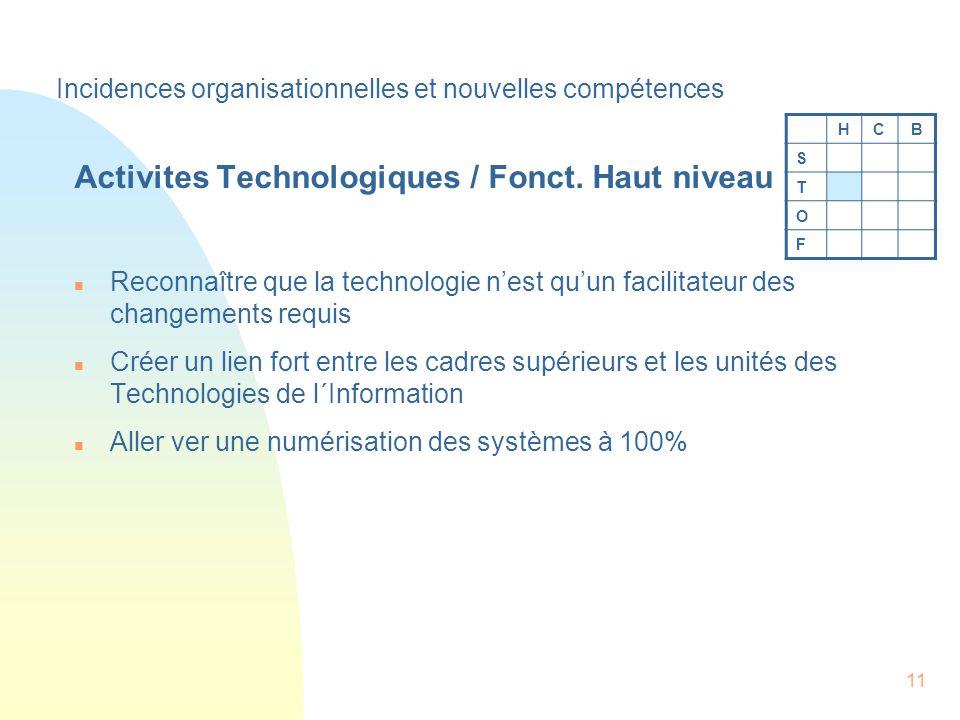 11 Activites Technologiques / Fonct.