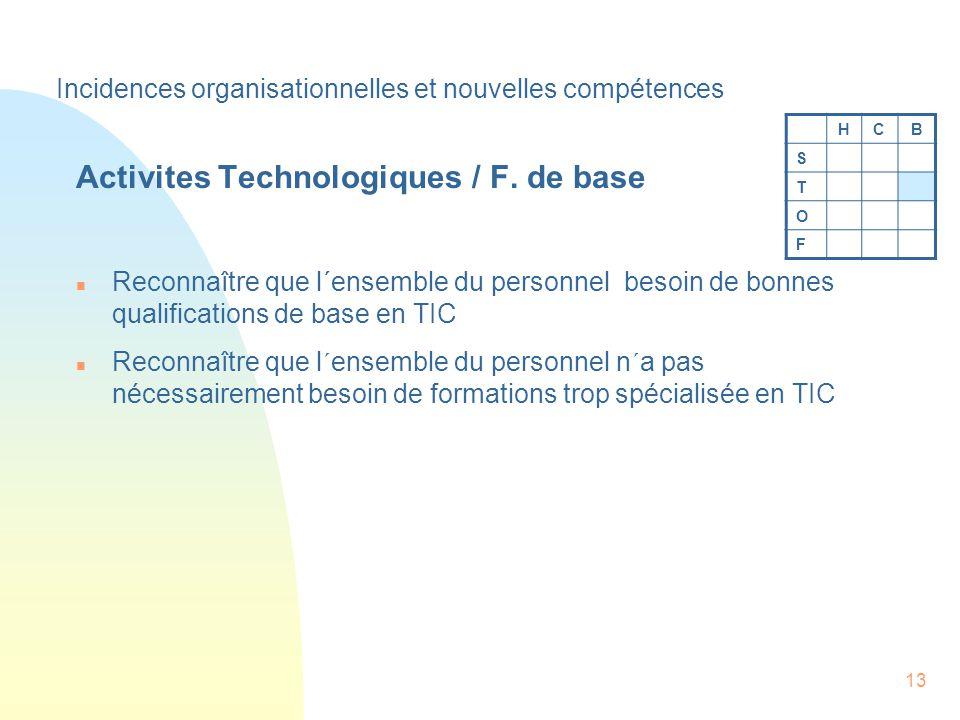 13 Activites Technologiques / F.