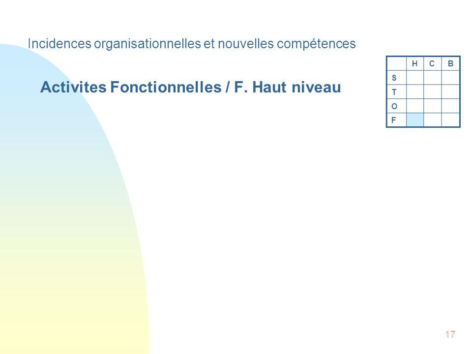 17 Activites Fonctionnelles / F.