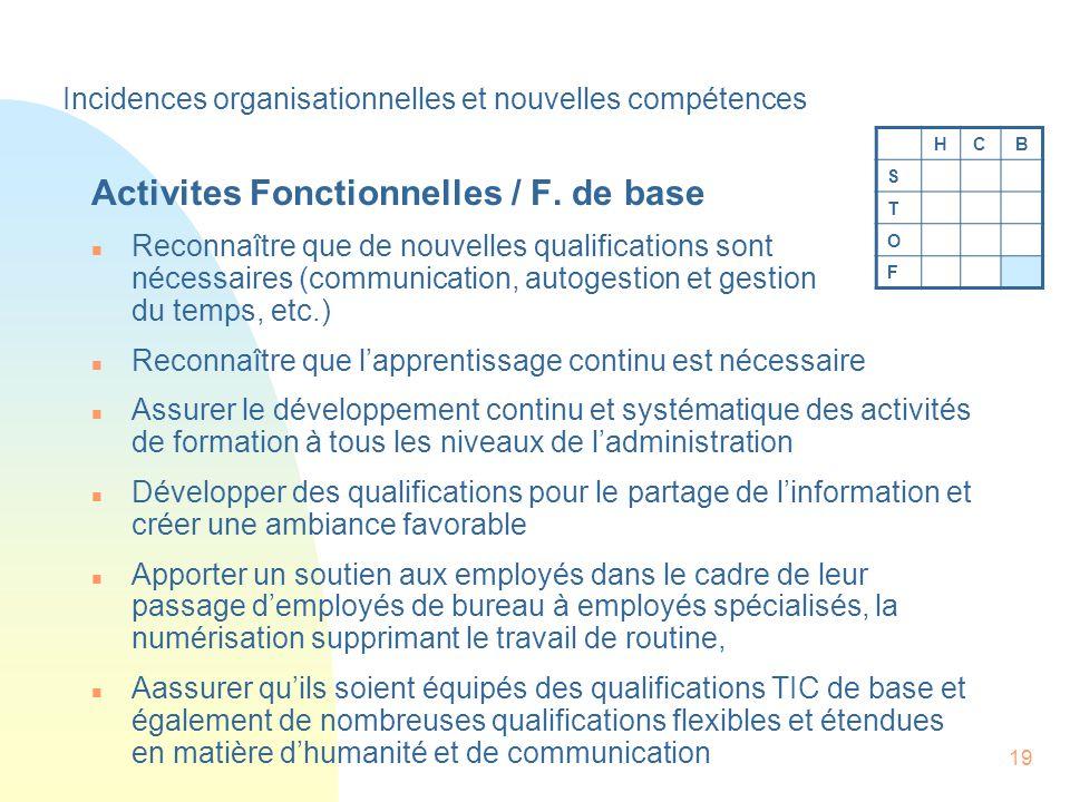 19 Activites Fonctionnelles / F.