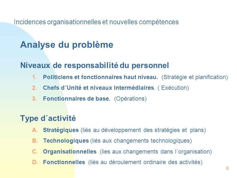 6 Analyse du problème Niveaux de responsabilité du personnel 1.Politiciens et fonctionnaires haut niveau.