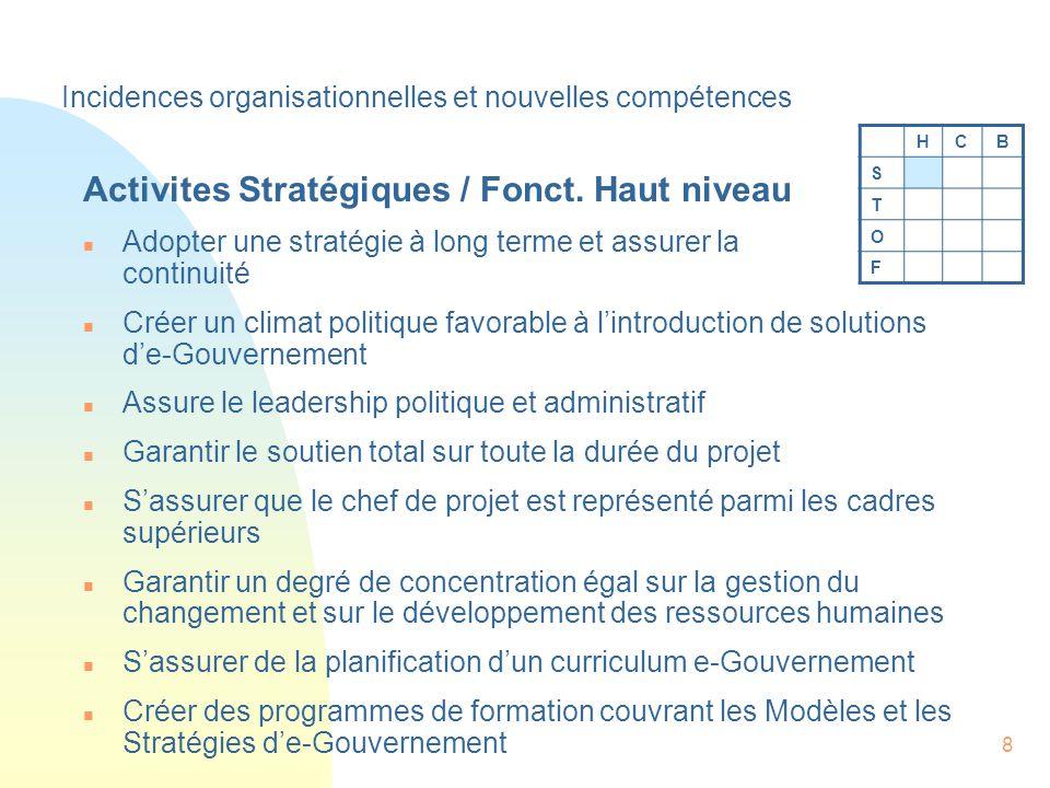 8 Activites Stratégiques / Fonct.