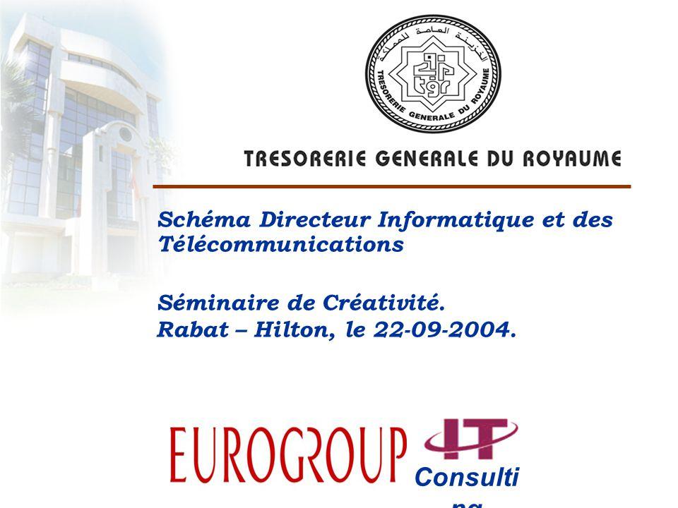 Consulti ng Schéma Directeur Informatique et Télécoms Séminaire de Créativité.