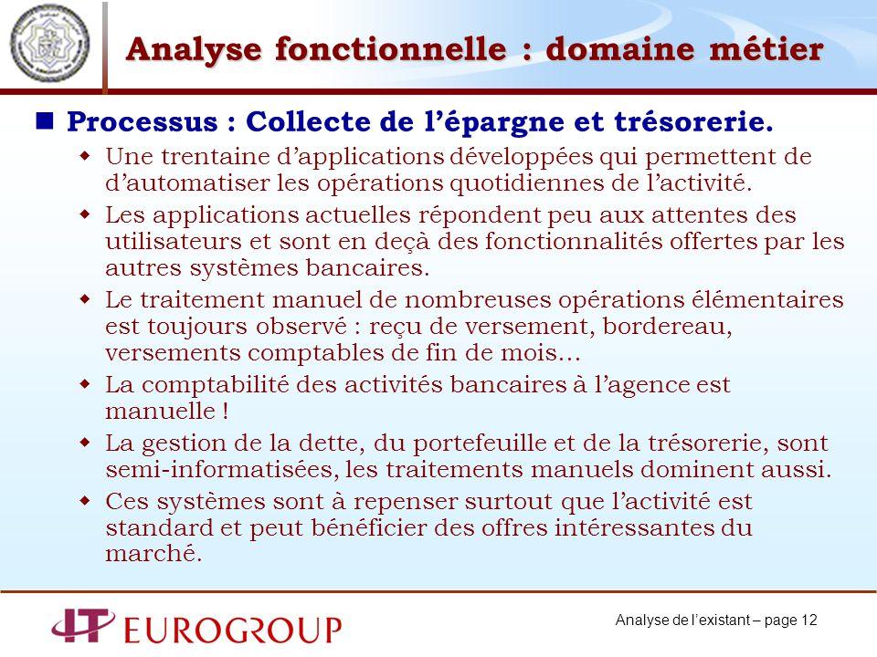 Analyse de lexistant – page 12 Analyse fonctionnelle : domaine métier Processus : Collecte de lépargne et trésorerie.