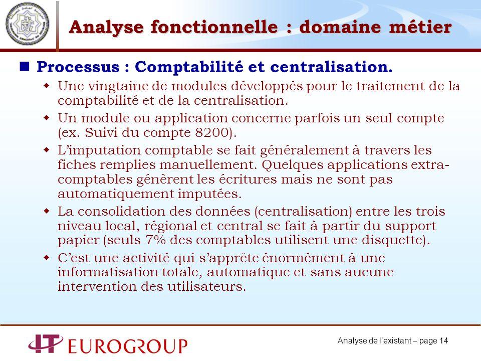 Analyse de lexistant – page 14 Analyse fonctionnelle : domaine métier Processus : Comptabilité et centralisation.