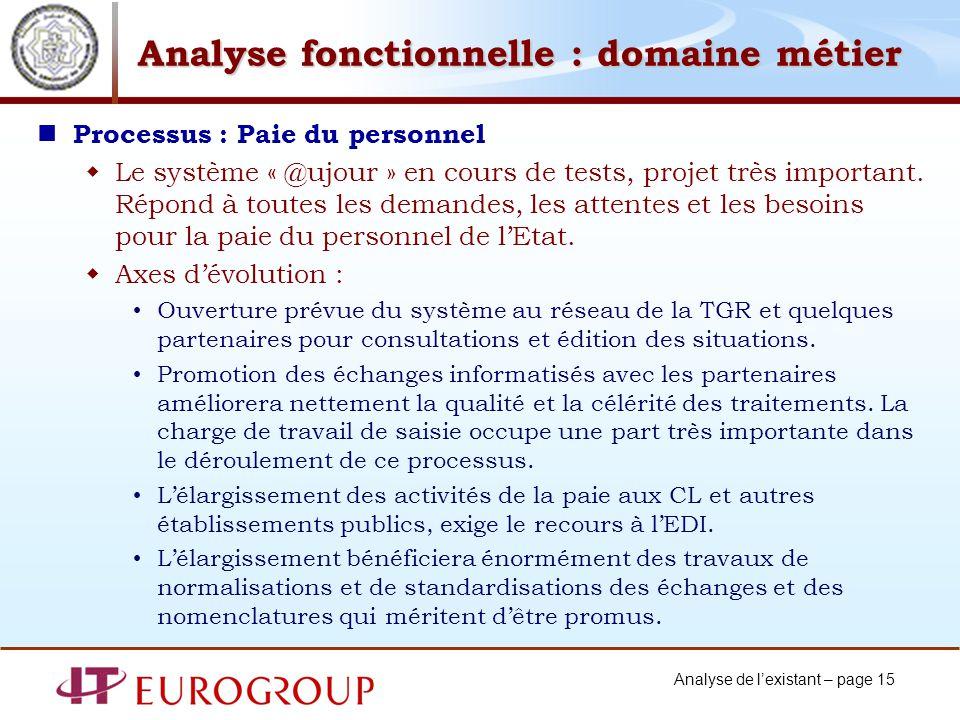 Analyse de lexistant – page 15 Analyse fonctionnelle : domaine métier Processus : Paie du personnel Le système « @ujour » en cours de tests, projet très important.