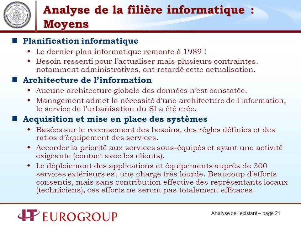 Analyse de lexistant – page 21 Analyse de la filière informatique : Moyens Planification informatique Le dernier plan informatique remonte à 1989 .