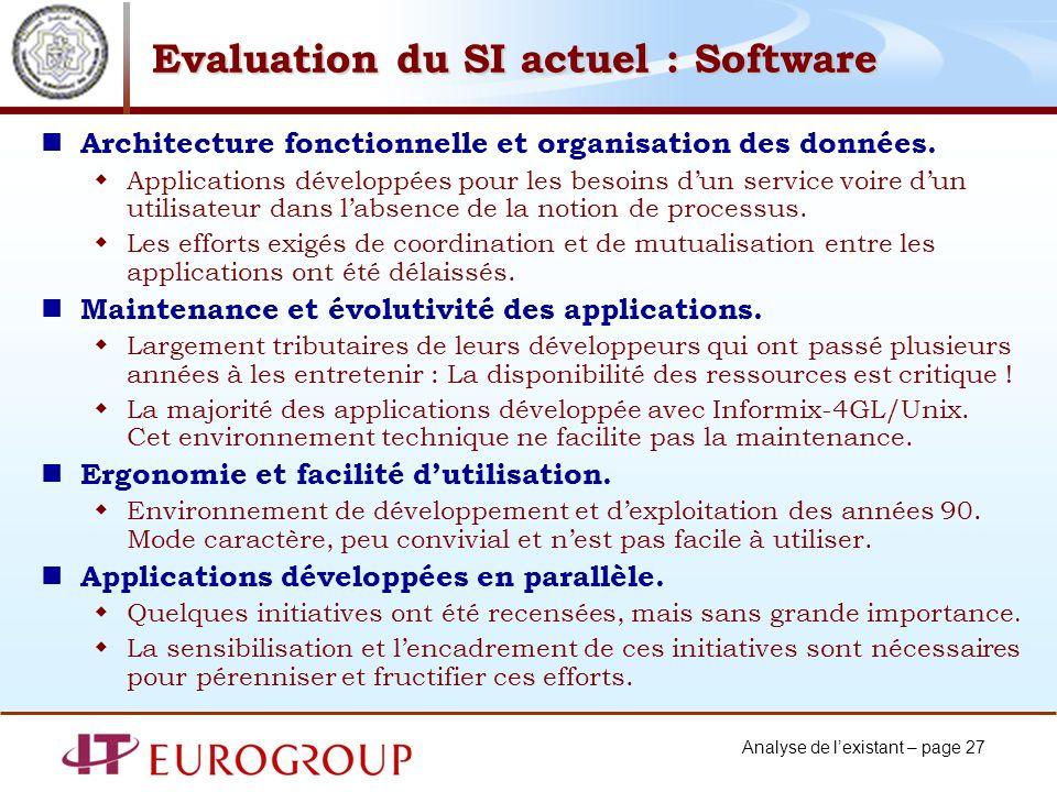 Analyse de lexistant – page 27 Evaluation du SI actuel : Software Architecture fonctionnelle et organisation des données.